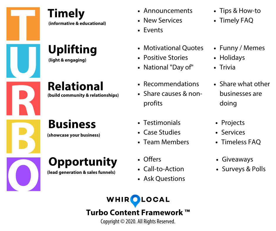 WhirLocal TURBO Content Framework ™